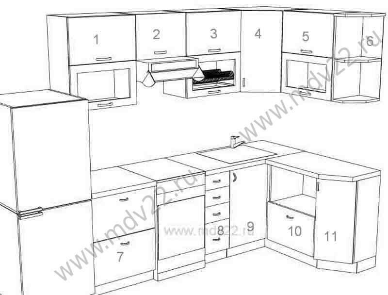 Холодильники размеры