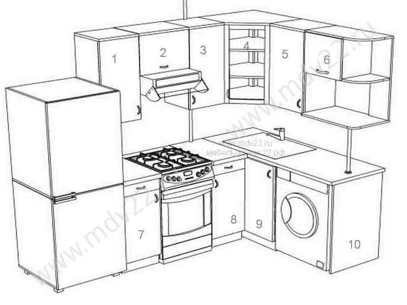 кухни для хрущёвки угловые дизайн проект кухни для хрущёвки